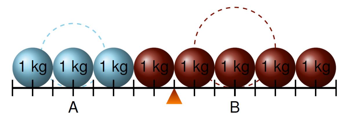 Les origines géométriques de la physique : Archimède et Galilée