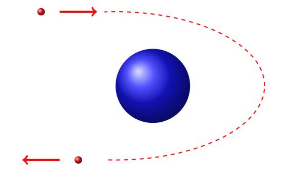 Assistance gravitationnelle