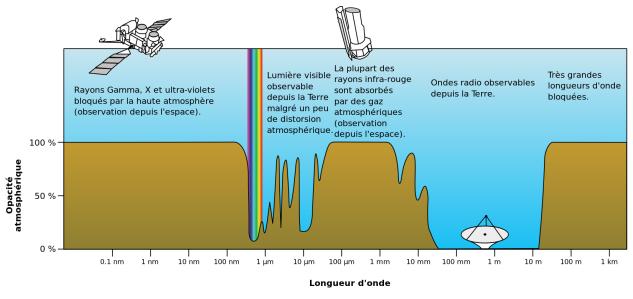 opacité-atmosphère.png