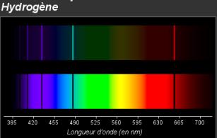spectres_H