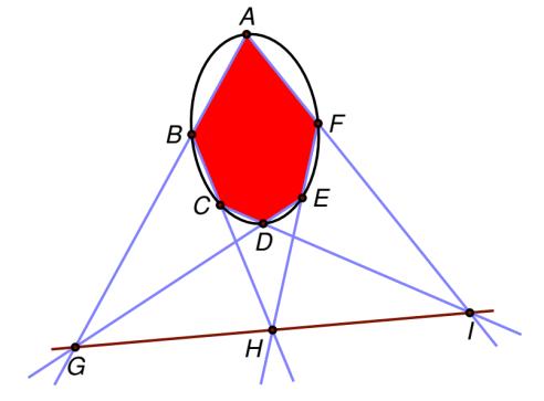theoreme-de-pascal.png