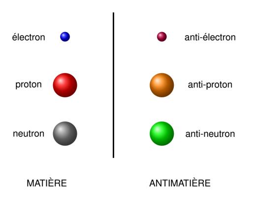 antimatière.png