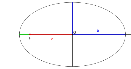 ellipse-a-c.png