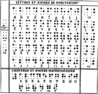 alphabet-braille.png
